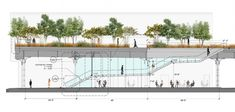 high line section - Google Search