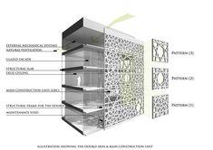 Hasil gambar untuk second skin facade Google Architecture, Islamic Architecture, Concept Architecture, Facade Architecture, Building Skin, Building Facade, Building Design, Metal Facade, Architectural Section
