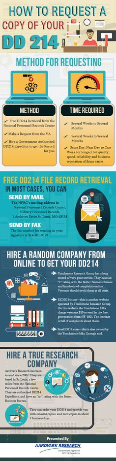 The 25+ best Request dd214 ideas on Pinterest Family genealogy - expeditor resume