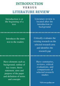 Academic Essay Writing, Writing Sites, Custom Essay Writing Service, Research Writing, Thesis Writing, Research Skills, Dissertation Writing, English Writing Skills, Custom Writing
