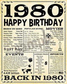 1980 newspaper birthday decor back in 1980 sign 1980