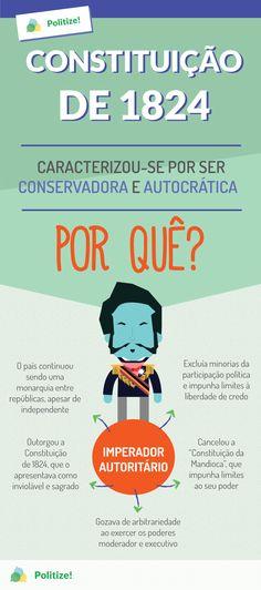 EDUCAÇÃO-POLÍTICA-CONSTITUIÇÕES-DO-BRASIL-1