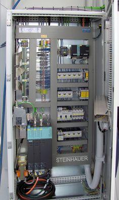 PLC control with SIEMENS PLC SIMATIC S7400