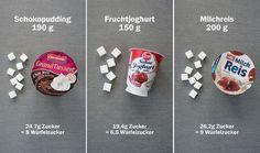 zuckerfrei-projekt-gesundheit-zucker-zitat-dreamteamfitness-getränke-würfelzucker-joghurt-milchprodukte