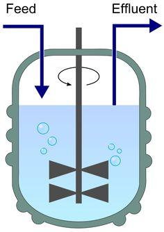 Chemostat - Wikipedia