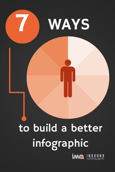 Building A Better Infographic