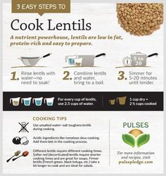 A nutrient powerhouse, lentils are low in fat, protein-rich and easy to prepare.