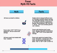 Theon Pharmaceuticals Ltd: Fever Myth VS Facts