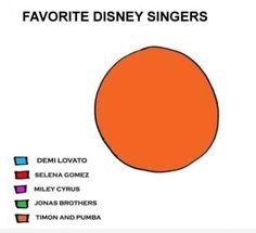 Favorite Disney Singers