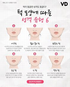 Korean Quotes, Event Page, Asian Makeup, Facial, Information Graphics, Korean Language, Learn To Draw, Health And Beauty, Anatomy
