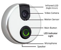 WiFi Doorbell Features