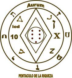 Alchemy Symbols, Magic Symbols, Spiritual Symbols, Adventure Symbol, King Solomon Seals, Solomons Seal, Spiritual Manifestation, Mystique, Pentacle
