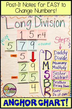 long division anchor chart - this visual strategy helps strugglers learn the steps!