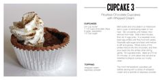 Cupcakes for Everybody (With Recipes) - Imgur