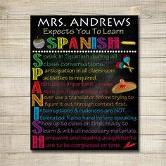 Custom Spanish Classroom Rules Poster Spanish Class Decor