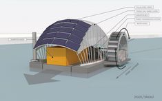 This Solar Powered 'Water-Wheel' Will Clean 23 Metric Tons of Trash From The Ocean Every Day - Governments of all nations should be investing heavily in this environment improving technology now NOT weapons....