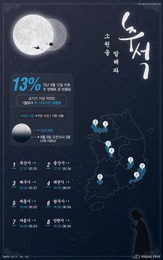 추석 당일, 전국서 '슈퍼문' 볼 수 있다 [인포그래픽] #SuperMoon / #Infographic ⓒ 비주얼다이브 무단 복사·전재·재배포 금지: