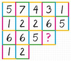 MATH PUZZLE: Can you replace the question mark with a number?