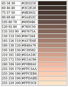 RGB values for skin tones Guidelines Caucasian: R = B*1.5 G = B*1.15