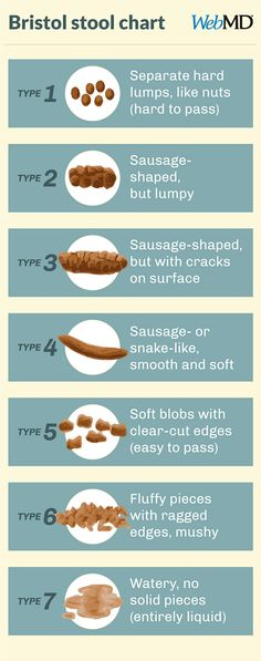 What does your poop shape tell you about your digestive health?