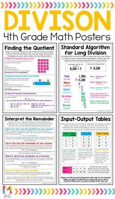 Long division is one of the hardest math concepts you will teach your grade students. These math anchor charts will help! They are written in student friendly terms and they fit perfectly in interactive notebooks so students can refer back to them often. Math Charts, Math Anchor Charts, Math Notebooks, Interactive Notebooks, Fourth Grade Math, 4th Grade Crafts, Math Poster, Math Words, Homeschool Math