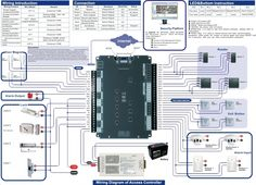 The brilliant door access control system wiring diagram with regard door access control system wiring diagram on account of the ideal consequence of the system its dependable and trustworthy obviously these systems cheapraybanclubmaster Gallery