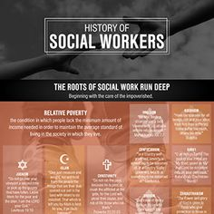 Beginning with the care of the impoverished.Relative Poverty– The condition in which people lack the minimum amount of income needed in order to maintain the average standard of living in the society in which they live. Social Work, Social Media, Voters List, Extra Work, Catering Business, I Want To Know, Price Quote, Just For Laughs, Pickup Trucks