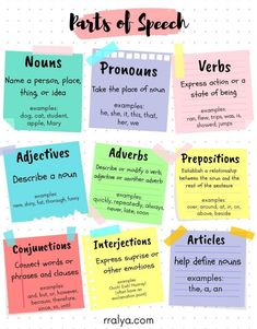 English Grammar Notes, Study English Language, Teaching English Grammar, English Writing Skills, English Phrases, Learn English Words, English Study, English Lessons, Conversational English