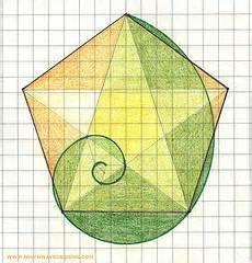 Phi golden ratio pentagram sacred geometry