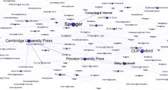 Top 100 Social Network Analysis bestsellers book visualized as a graph