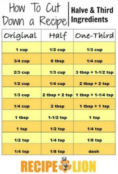 Recipe Converter: How to Halve and Third a Recipe – Hang this on your fridge for cutting down recipes! Such a life-saver. Recipe Converter: How to Halve and Third a Recipe – Hang this on your fridge for cutting down recipes! Such a life-saver. Cut Down Recipe, How To Cut A Recipe In Half, How To Reduce A Recipe, Kitchen Cheat Sheets, Half And Half Recipes, Kitchen Measurements, Recipe Measurements, Cooking Recipes, Healthy Recipes