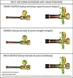 kit contains 3 0 cfm vacuum pump fjc6909 r134a aluminum outside ac unit diagram split air conditioner outdoor valves