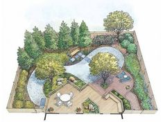 Landscape Plan: It s true that a lawn acts as an important design feature by creating a plain that carries the eye through the garden, establishing connections between the various garden elements and providing an open Landscape Design Plans, Garden Design Plans, Yard Design, Planer Layout, Budget, Landscaping Plants, Landscaping Design, Farmhouse Landscaping, Outdoor Landscaping