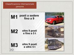 Autoscuola Stop: CLASSIFICAZIONE INTERNAZIONALE DEI VEICOLI