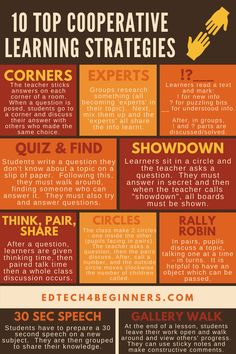 10 Top Cooperative Learning Strategies (and some tech tools that could come in handy) – EDTECH 4 BEGINNERS Instructional Coaching, Instructional Strategies, Instructional Design, Instructional Technology, Differentiated Instruction Strategies, Cooperative Learning Strategies, Collaborative Strategies, Cooperative Education, Learning Skills