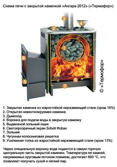 © «ТЕРМОФОР» House Heater, Stove Heater, Tree House Plans, Rocket Stoves, Heating Systems, Fire, Home Decor, Compact House, Ovens