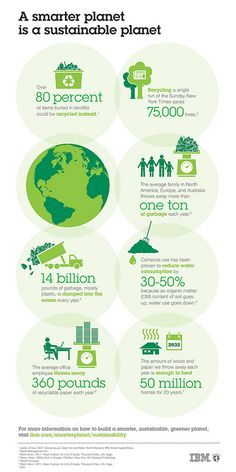 This IBM infographic showcases how the responsibility of sustainability starts with the individual...
