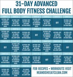 31-Day Advanced Full Body Fitness Challenge   He and She Eat Clean