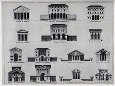 Barrières de Paris (1784-1787) - Architecte Claude-Nicolas Ledoux Space Architecture, Architecture Drawings, Classical Architecture, Historical Architecture, Contemporary Architecture, Claude Nicolas Ledoux, Architect Sketchbook, Architectural Prints, Facade Design