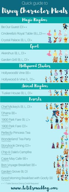 Your Guide to Disney World Character Dining - Let it Rowe