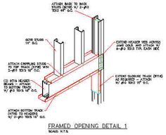 Metal Framing Diagram Wall Framing Metal Stud Construction Offering Accurate Steel Joist Details Steel Stud Detailing At Low Extreme How To Metal Stud Construction Offering Accurate Steel Joist Details Steel Frame Construction, Construction Materials, Metal Stud Framing, Japanese Joinery, Steel Frame House, Joinery Details, Steel Detail, Steel Buildings, House Roof