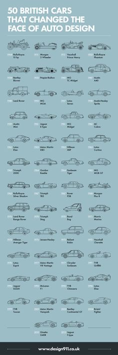 infographic showing 50 British classic cars