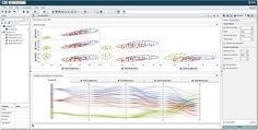SAS Visual Analytics and SAS Visual Statistics integrate for self service data exploration - http://www.predictiveanalyticstoday.com/sas-visual-analytics-and-sas-visual-statistics-integrate-for-self-service/