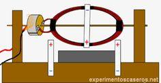 Motor Eléctrico Casero o Generador Eléctrico Casero. Fabricado con materiales muy fáciles de conseguir.