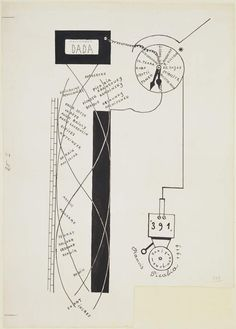 Francis Picabia, Dada Movement, 1919 – It is the wiring diagram of a Dada alarm clock (made in Switzerland in 1919) which historically plots the flow of the current of modern art, from Ingres to 391, Picabia's own Dada magazine.