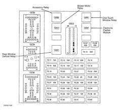 2003 ford taurus 3 0 liter v6 fuse box details husband ideas 2003 Taurus Fuse Panel 2004 Ford Fuse Box Diagram 2003 ford taurus interior fuse panel diagram on 2003 ford taurus fuse box diagram