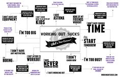 Blonyx - Infographic - 'Working Out Sucks....Whats Your Excuse?'