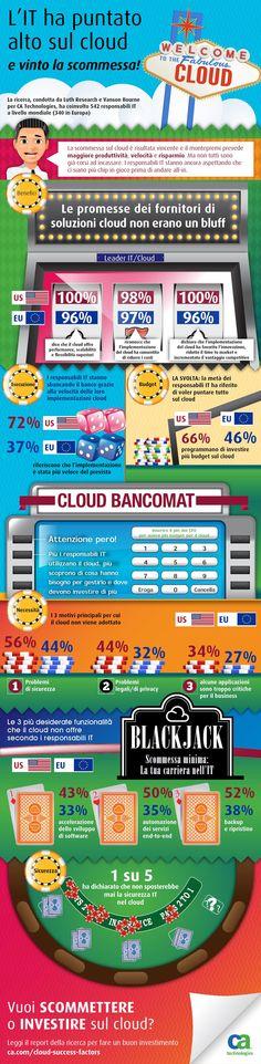 #cloud #it