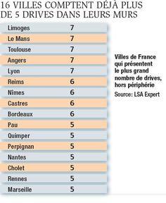 La France du drive - LSA Juillet 2013