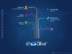 Email.biz Blog Update : Email.biz offers you various Premium Features in mail : Check out the Full News  https://blog.email.biz/?p=249